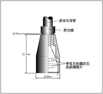光管的接线示意图