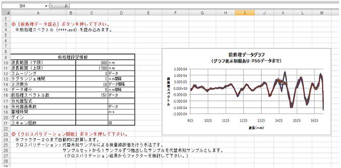 近红外(nir)光谱分析仪